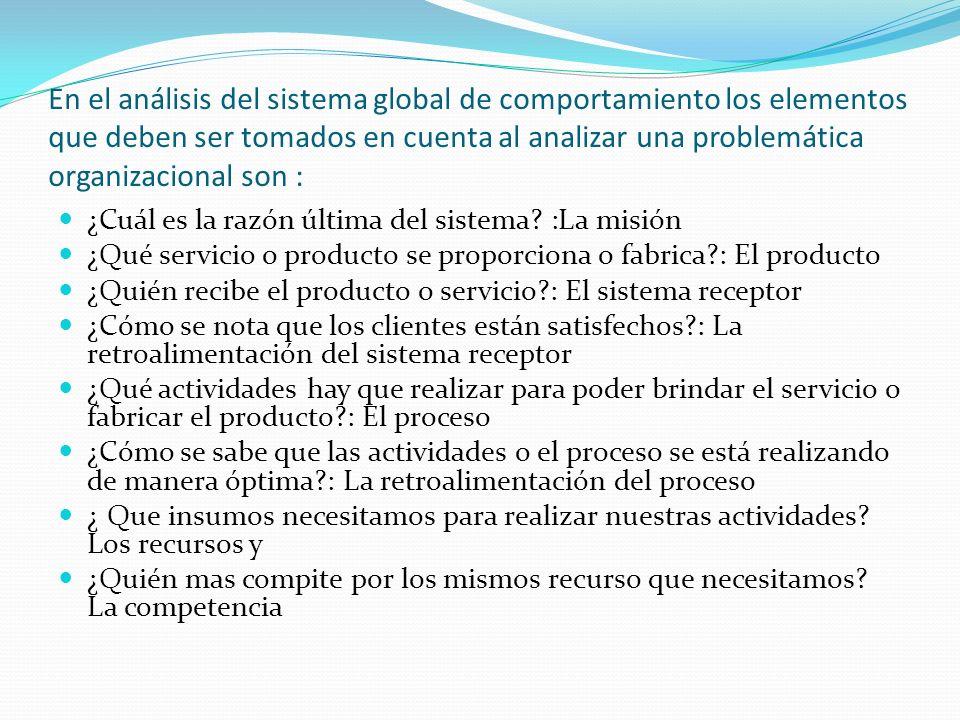 En el análisis del sistema global de comportamiento los elementos que deben ser tomados en cuenta al analizar una problemática organizacional son : ¿C