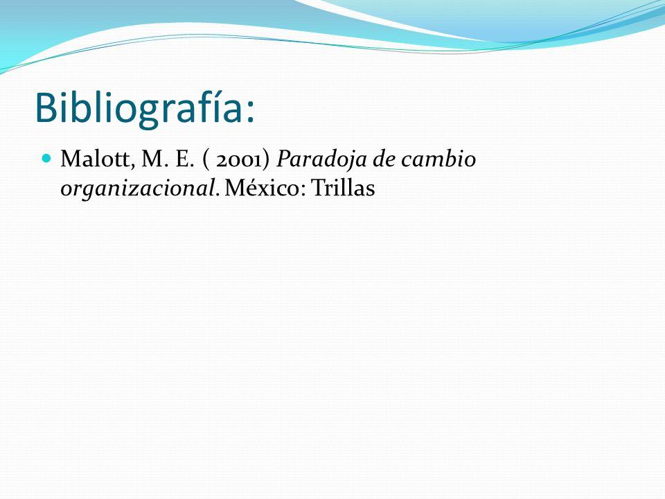 Bibliografía: Malott, M. E. ( 2001) Paradoja de cambio organizacional. México: Trillas