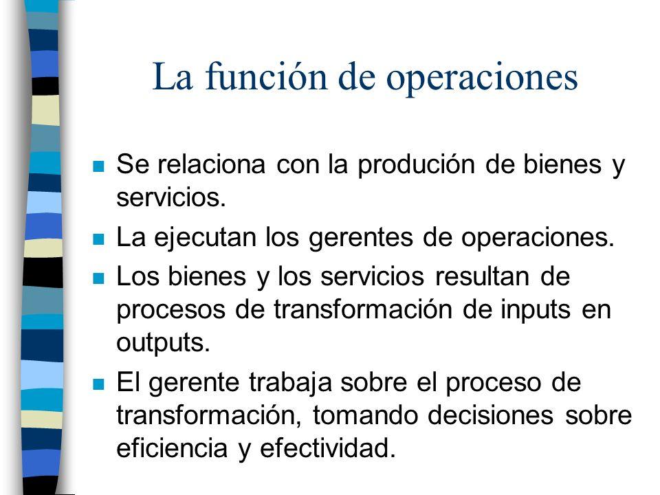 Definición n Los administradores de operaciones son los responsables de la producción de los bienes o servicios de las organizaciones.