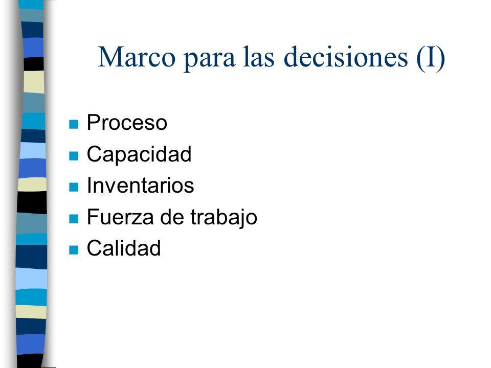Marco para las decisiones (II) n ESTRATÉGICAS: –Afectan al diseño de la función de operaciones.