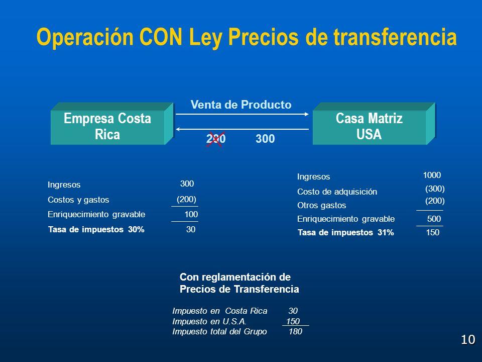 10 Operación CON Ley Precios de transferencia Empresa Costa Rica Casa Matriz USA Ingresos 1000 Costo de adquisición (300) Otros gastos (200) Enriqueci