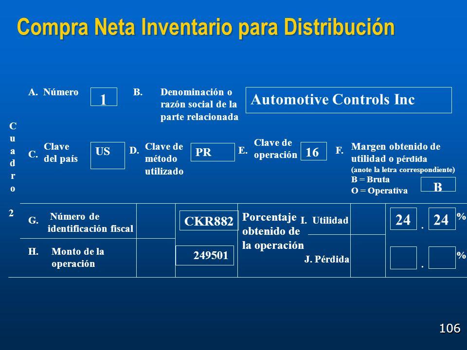 106 Cuadro2Cuadro2 A. NúmeroDenominación o razón social de la parte relacionada Clave del país Clave de método utilizado Clave de operación Margen obt