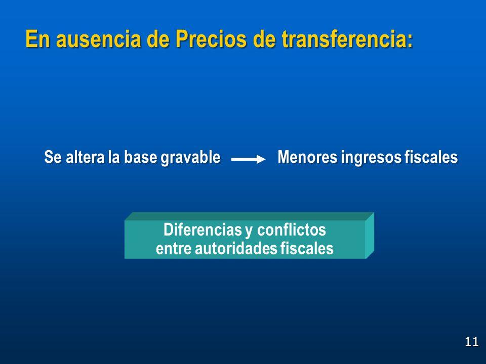 11 En ausencia de Precios de transferencia: Se altera la base gravable Diferencias y conflictos entre autoridades fiscales Menores ingresos fiscales