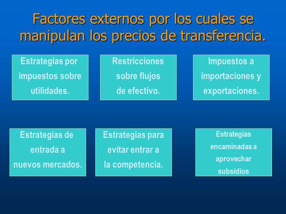 Factores externos por los cuales se manipulan los precios de transferencia. Estrategias por impuestos sobre utilidades. Restricciones sobre flujos de