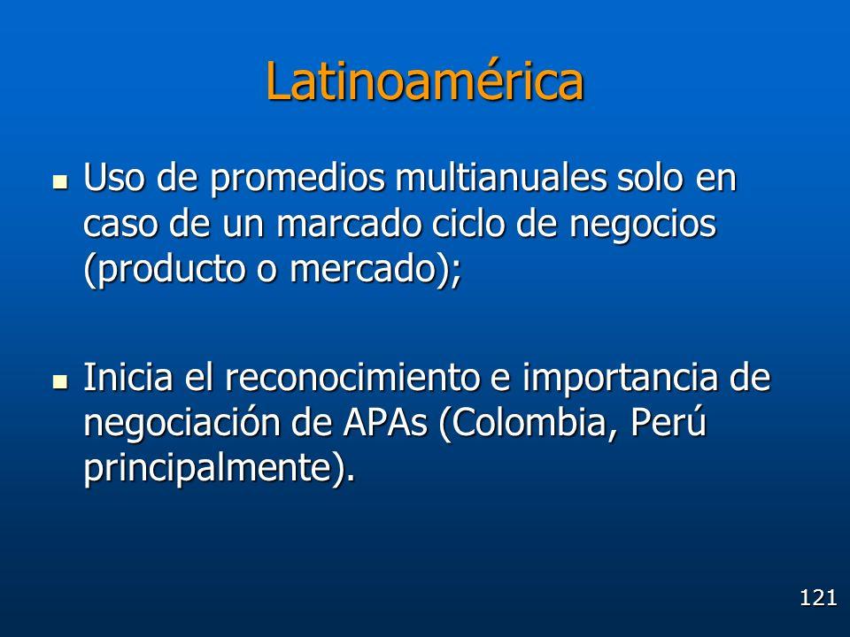 121 Latinoamérica Uso de promedios multianuales solo en caso de un marcado ciclo de negocios (producto o mercado); Uso de promedios multianuales solo
