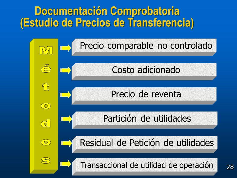 28 Documentación Comprobatoria (Estudio de Precios de Transferencia) Precio comparable no controlado Costo adicionado Precio de reventa Partición de u