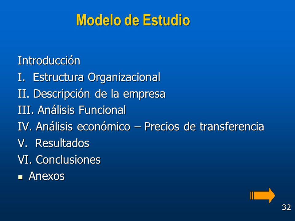 32 Modelo de Estudio Introducción I. Estructura Organizacional II. Descripción de la empresa III. Análisis Funcional IV. Análisis económico – Precios