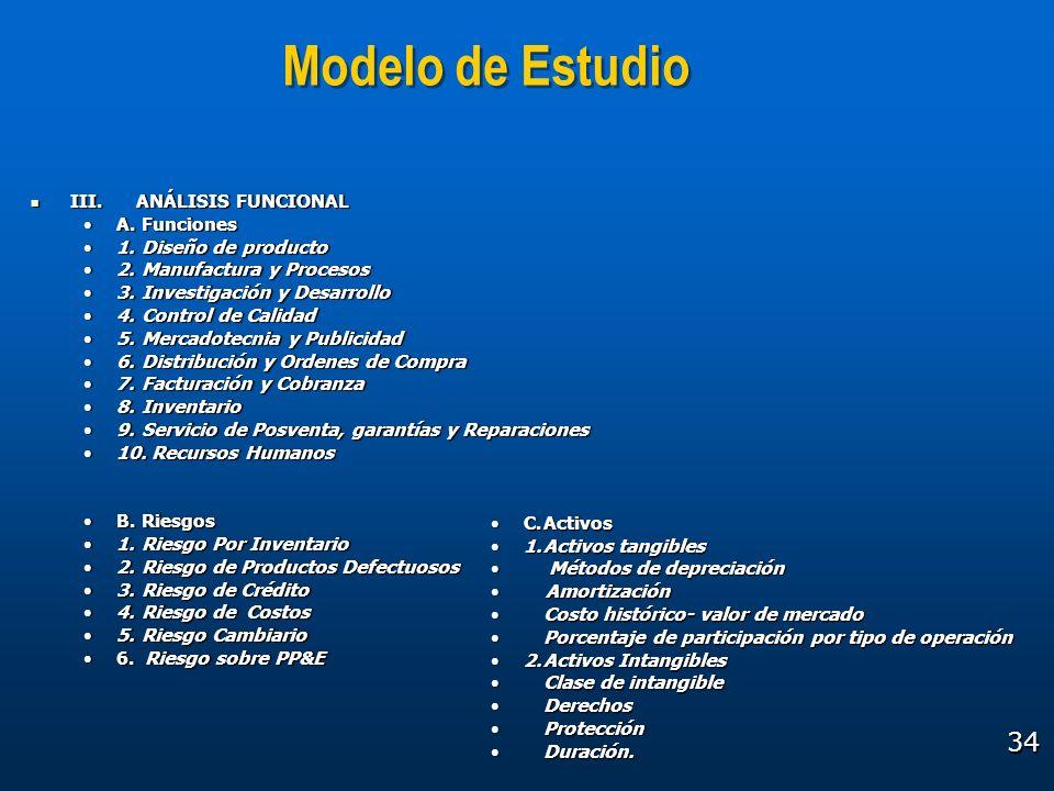 34 Modelo de Estudio III.ANÁLISIS FUNCIONAL III.ANÁLISIS FUNCIONAL A. FuncionesA. Funciones 1. Diseño de producto1. Diseño de producto 2. Manufactura