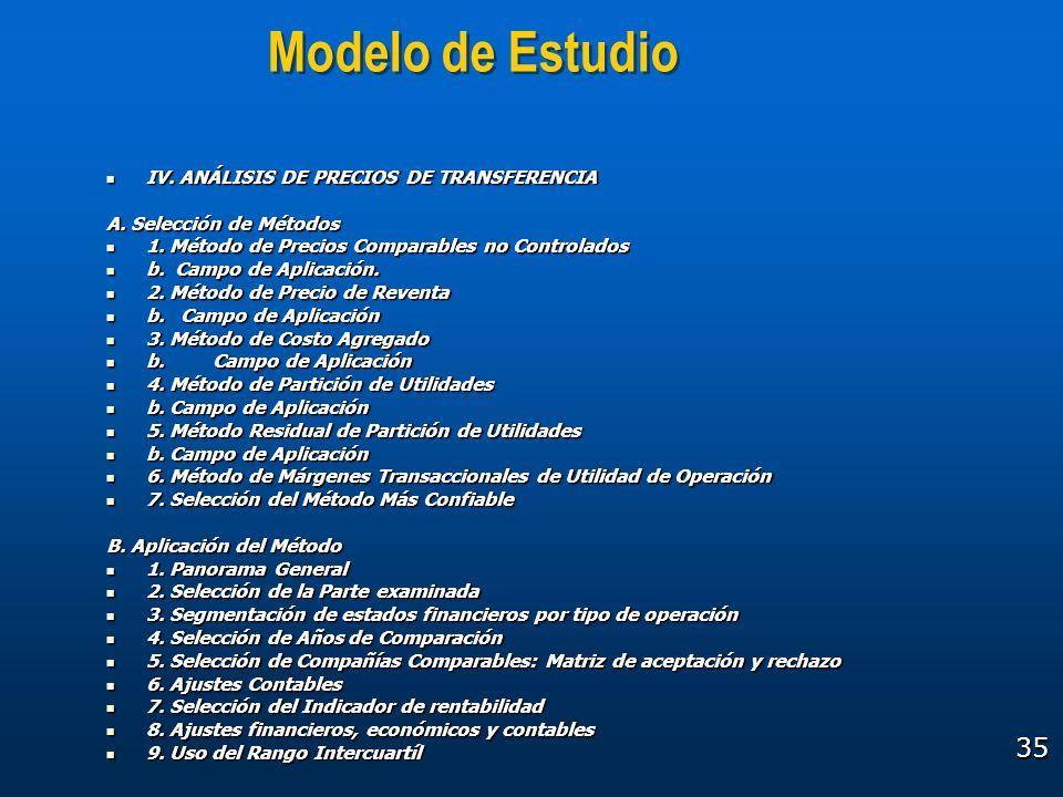 35 Modelo de Estudio IV. ANÁLISIS DE PRECIOS DE TRANSFERENCIA IV. ANÁLISIS DE PRECIOS DE TRANSFERENCIA A. Selección de Métodos 1. Método de Precios Co