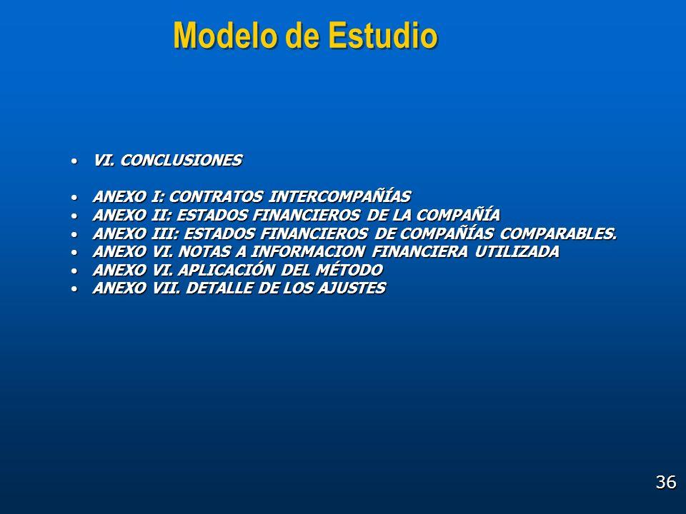 36 Modelo de Estudio VI. CONCLUSIONESVI. CONCLUSIONES ANEXO I: CONTRATOS INTERCOMPAÑÍASANEXO I: CONTRATOS INTERCOMPAÑÍAS ANEXO II: ESTADOS FINANCIEROS