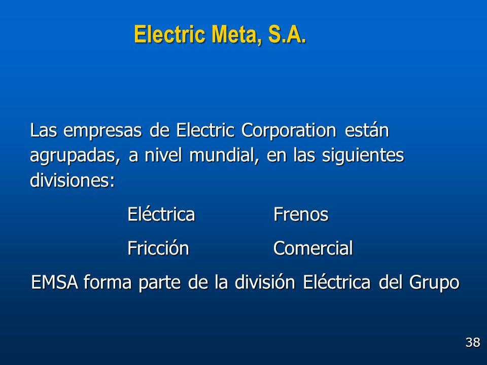 38 Las empresas de Electric Corporation están agrupadas, a nivel mundial, en las siguientes divisiones: EléctricaFrenos FricciónComercial EMSA forma p