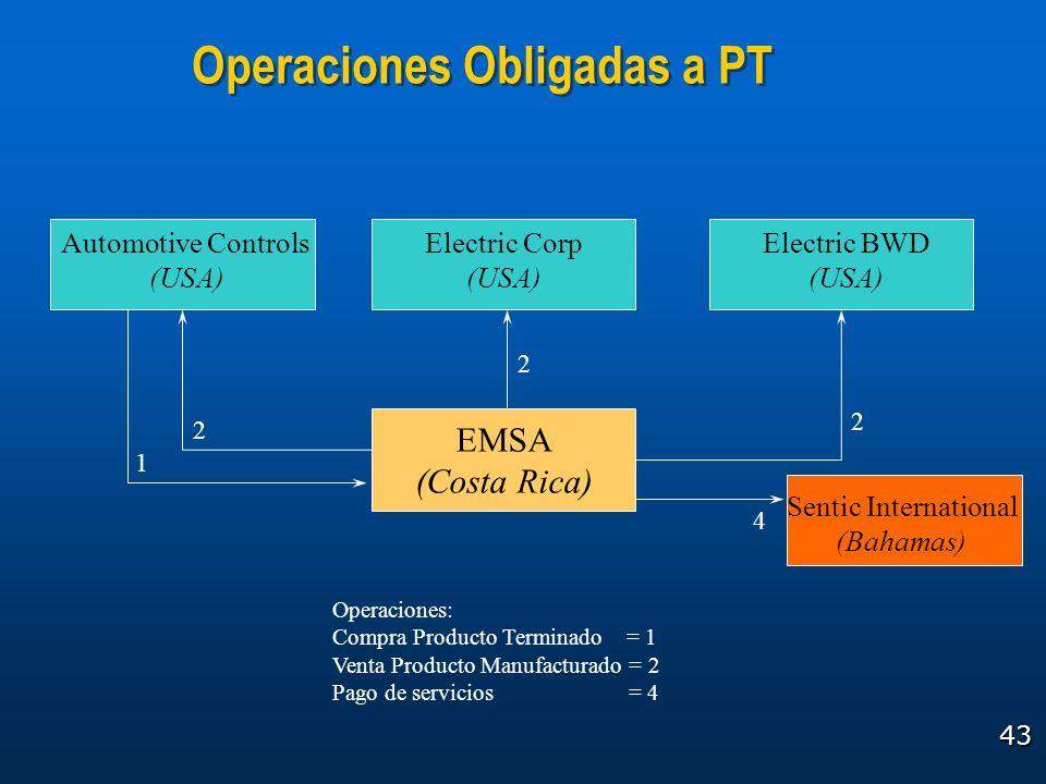 43 Operaciones Obligadas a PT Operaciones: Compra Producto Terminado = 1 Venta Producto Manufacturado = 2 Pago de servicios = 4 EMSA (Costa Rica) Auto