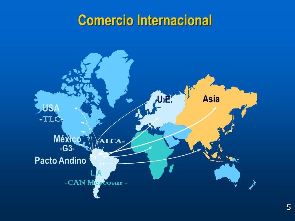 5 Comercio Internacional USA -TLC- Asia L.A -CAN Mercosur - México -G3- U.E. -ALCA- Pacto Andino