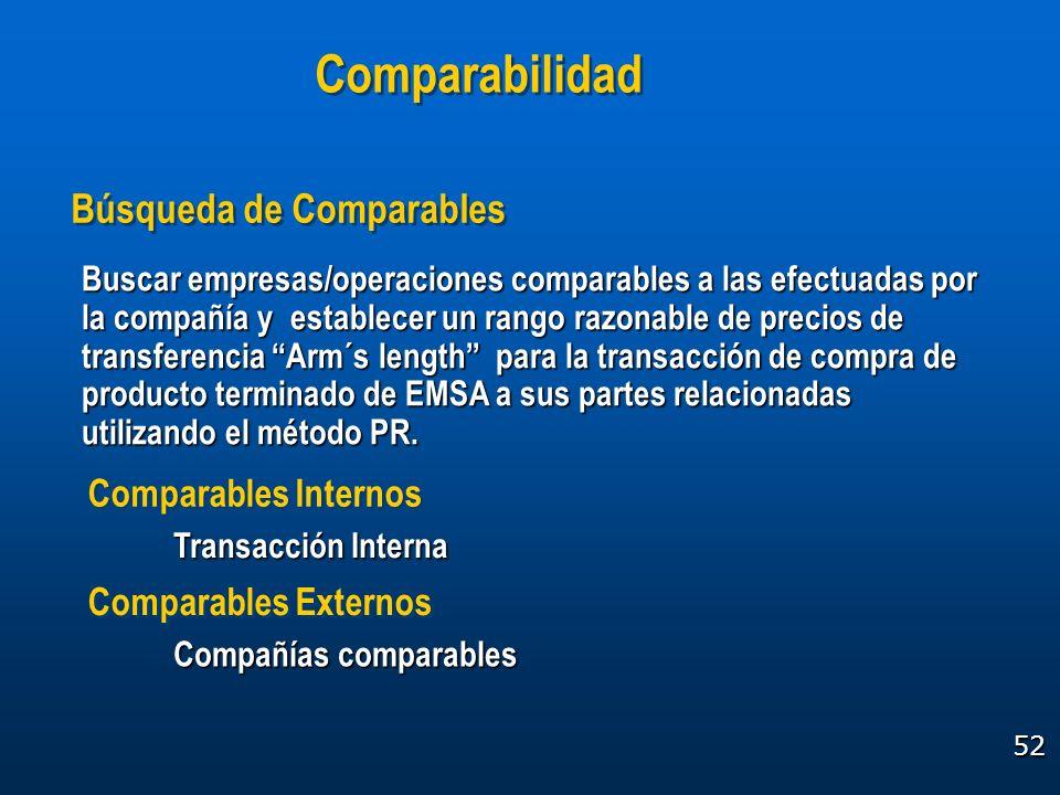 52 Buscar empresas/operaciones comparables a las efectuadas por la compañía y establecer un rango razonable de precios de transferencia Arm´s length p