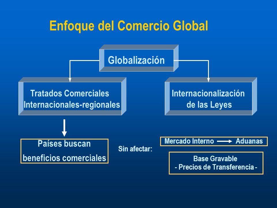 Globalización Países buscan beneficios comerciales Enfoque del Comercio Global Tratados Comerciales Internacionales-regionales Internacionalización de