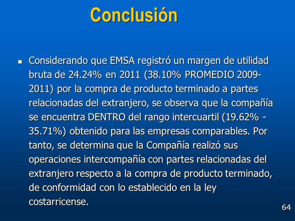 64 Conclusión Considerando que EMSA registró un margen de utilidad bruta de 24.24% en 2011 (38.10% PROMEDIO 2009- 2011) por la compra de producto term