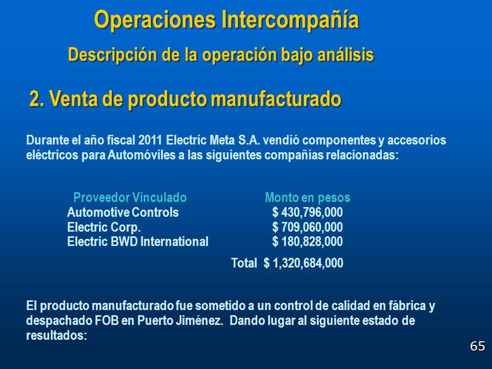 65 2. Venta de producto manufacturado Durante el año fiscal 2011 Electric Meta S.A. vendió componentes y accesorios eléctricos para Automóviles a las