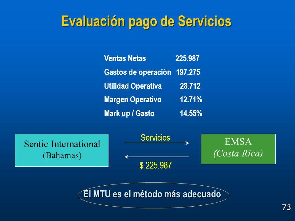 73 EMSA (Costa Rica) Sentic International (Bahamas) Servicios $ 225.987 Ventas Netas 225.987 Gastos de operación 197.275 Utilidad Operativa 28.712 Mar