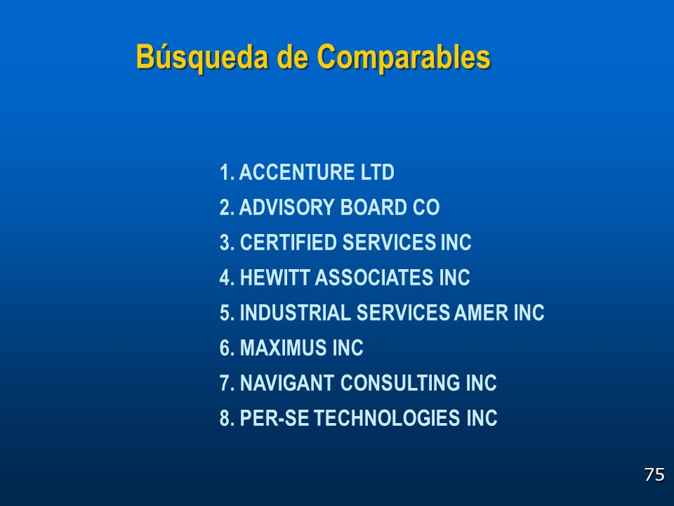 75 Búsqueda de Comparables 1. ACCENTURE LTD 2. ADVISORY BOARD CO 3. CERTIFIED SERVICES INC 4. HEWITT ASSOCIATES INC 5. INDUSTRIAL SERVICES AMER INC 6.