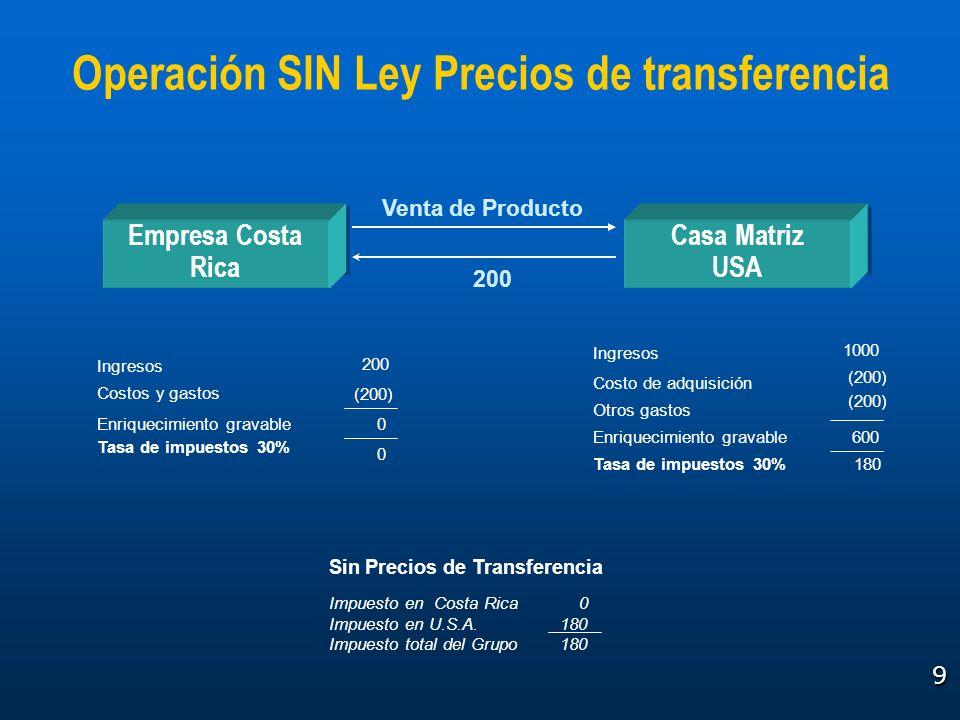 9 Operación SIN Ley Precios de transferencia Empresa Costa Rica Casa Matriz USA Ingresos 1000 Costo de adquisición (200) Otros gastos (200) Enriquecim