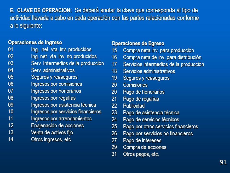 91 Operaciones de Ingreso 01Ing. net vta. inv. producidos 02Ing. net. vta. inv. no producidos. 03 Serv. Intermedios de la producción 04Serv. administr
