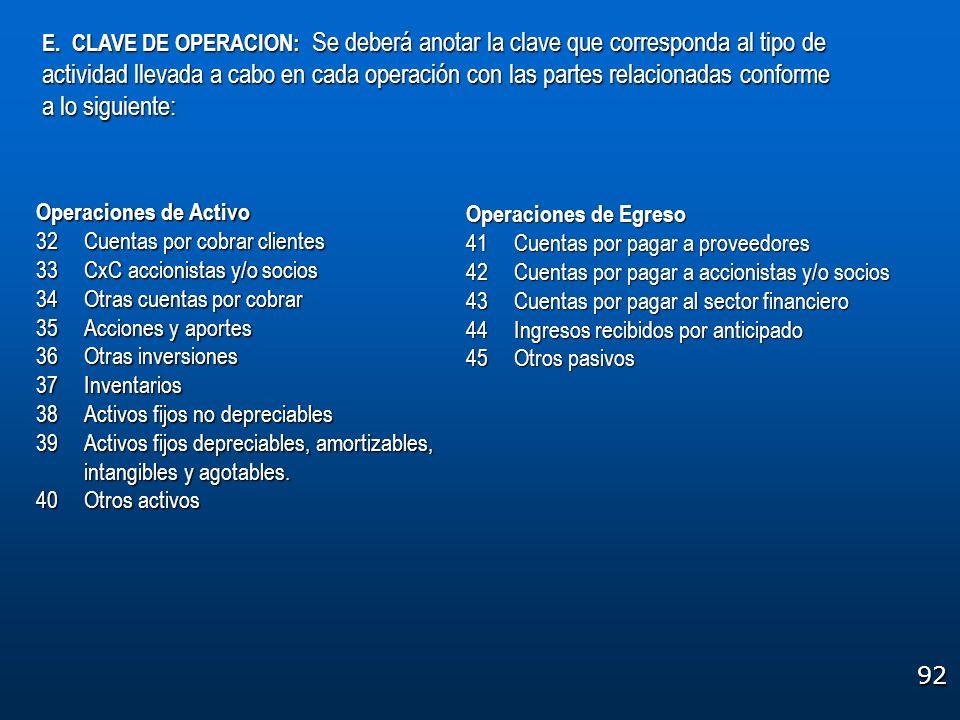 92 Operaciones de Activo 32Cuentas por cobrar clientes 33CxC accionistas y/o socios 34Otras cuentas por cobrar 35Acciones y aportes 36Otras inversione