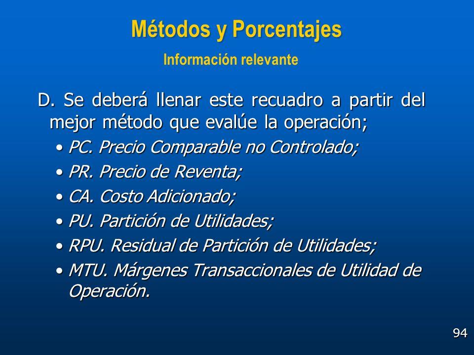 94 Métodos y Porcentajes D. Se deberá llenar este recuadro a partir del mejor método que evalúe la operación; PC. Precio Comparable no Controlado;PC.