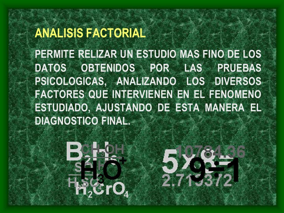 ANALISIS FACTORIAL PERMITE RELIZAR UN ESTUDIO MAS FINO DE LOS DATOS OBTENIDOS POR LAS PRUEBAS PSICOLOGICAS, ANALIZANDO LOS DIVERSOS FACTORES QUE INTER