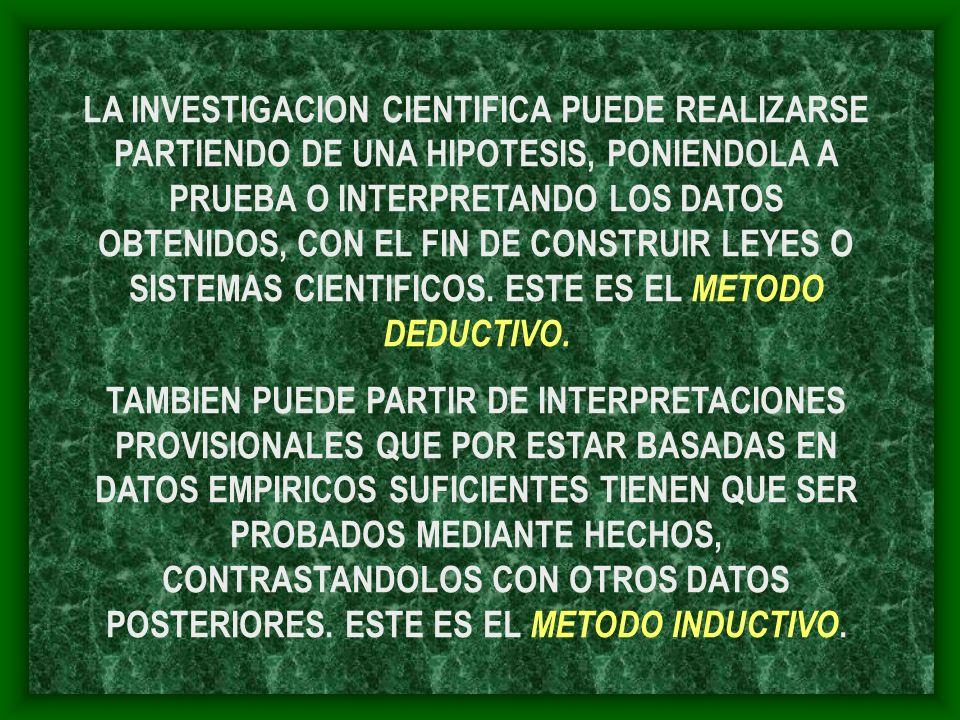 LA INVESTIGACION CIENTIFICA PUEDE REALIZARSE PARTIENDO DE UNA HIPOTESIS, PONIENDOLA A PRUEBA O INTERPRETANDO LOS DATOS OBTENIDOS, CON EL FIN DE CONSTR