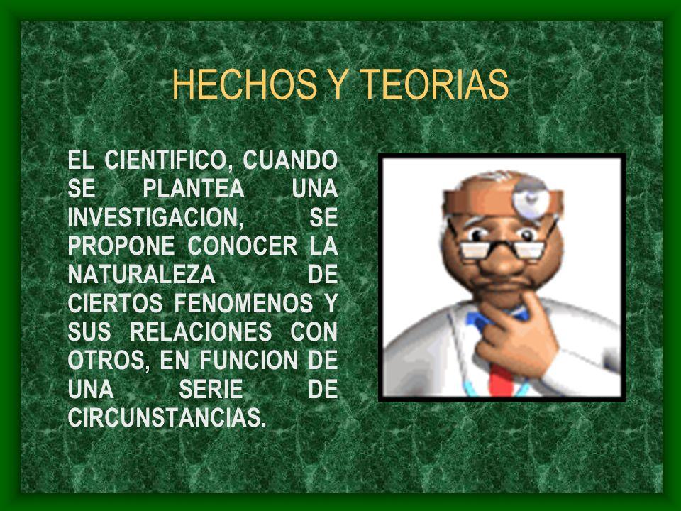 HECHOS Y TEORIAS EL CIENTIFICO, CUANDO SE PLANTEA UNA INVESTIGACION, SE PROPONE CONOCER LA NATURALEZA DE CIERTOS FENOMENOS Y SUS RELACIONES CON OTROS,