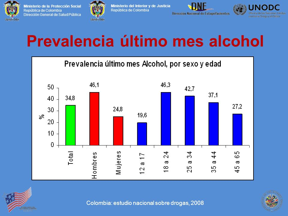 Ministerio de la Protección Social República de Colombia Dirección General de Salud Pública Ministerio del Interior y de Justicia República de Colombi