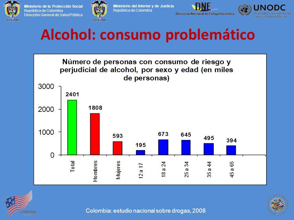 Ministerio de la Protección Social República de Colombia Dirección General de Salud Pública Ministerio del Interior y de Justicia República de Colombia Alcohol: consumo problemático Colombia: estudio nacional sobre drogas, 2008