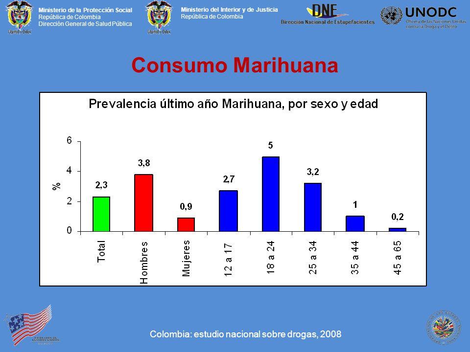 Ministerio de la Protección Social República de Colombia Dirección General de Salud Pública Ministerio del Interior y de Justicia República de Colombia Consumo Marihuana Colombia: estudio nacional sobre drogas, 2008