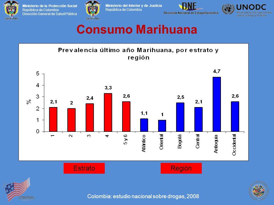 Ministerio de la Protección Social República de Colombia Dirección General de Salud Pública Ministerio del Interior y de Justicia República de Colombia Consumo Marihuana Colombia: estudio nacional sobre drogas, 2008 EstratoRegión