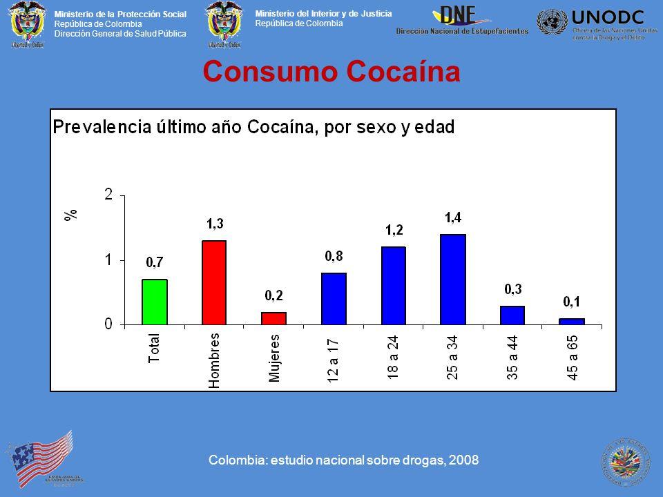Ministerio de la Protección Social República de Colombia Dirección General de Salud Pública Ministerio del Interior y de Justicia República de Colombia Consumo Cocaína Colombia: estudio nacional sobre drogas, 2008