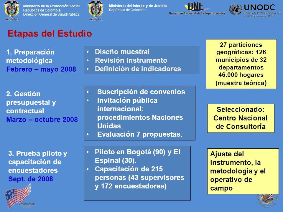 Ministerio de la Protección Social República de Colombia Dirección General de Salud Pública Ministerio del Interior y de Justicia República de Colombia Suscripción de convenios Invitación pública internacional: procedimientos Naciones Unidas.