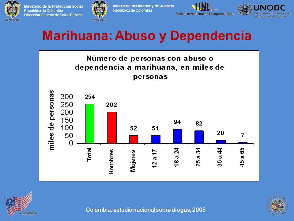 Ministerio de la Protección Social República de Colombia Dirección General de Salud Pública Ministerio del Interior y de Justicia República de Colombia Marihuana: Abuso y Dependencia Colombia: estudio nacional sobre drogas, 2008