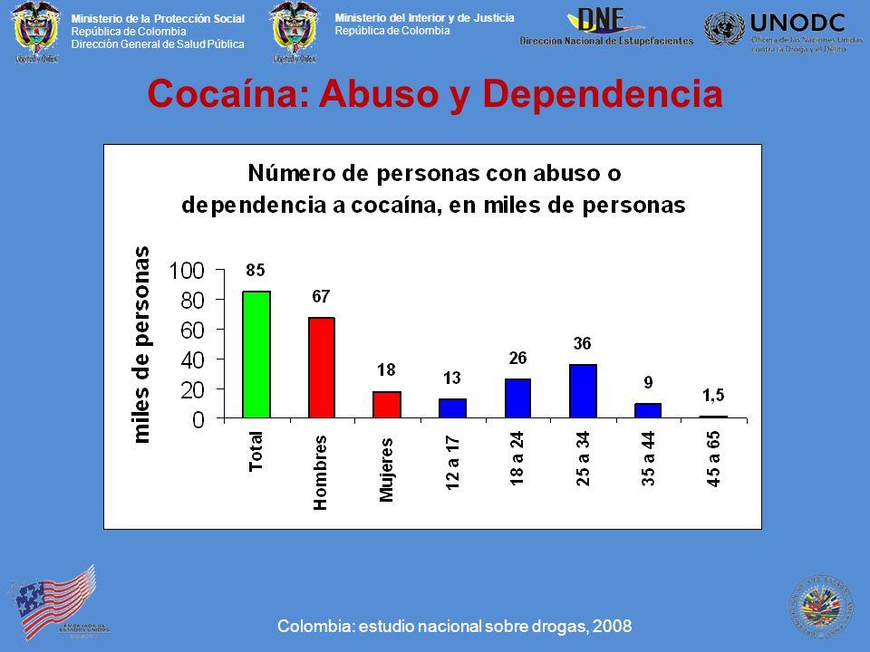 Ministerio de la Protección Social República de Colombia Dirección General de Salud Pública Ministerio del Interior y de Justicia República de Colombia Cocaína: Abuso y Dependencia Colombia: estudio nacional sobre drogas, 2008