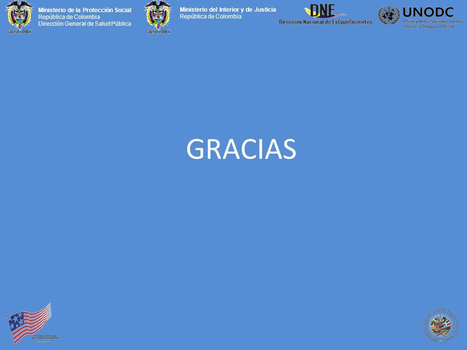 Ministerio de la Protección Social República de Colombia Dirección General de Salud Pública Ministerio del Interior y de Justicia República de Colombia GRACIAS