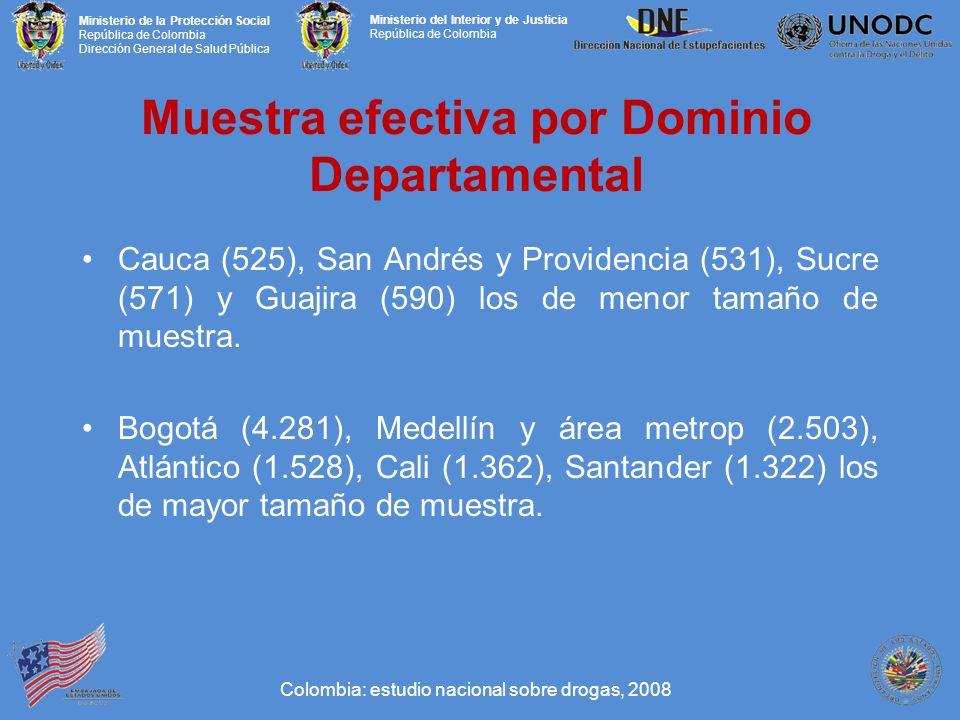 Ministerio de la Protección Social República de Colombia Dirección General de Salud Pública Ministerio del Interior y de Justicia República de Colombia Muestra efectiva por Dominio Departamental Cauca (525), San Andrés y Providencia (531), Sucre (571) y Guajira (590) los de menor tamaño de muestra.