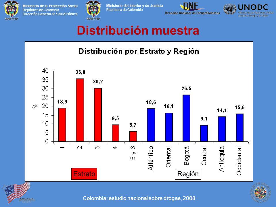 Ministerio de la Protección Social República de Colombia Dirección General de Salud Pública Ministerio del Interior y de Justicia República de Colombia Distribución muestra EstratoRegión Colombia: estudio nacional sobre drogas, 2008
