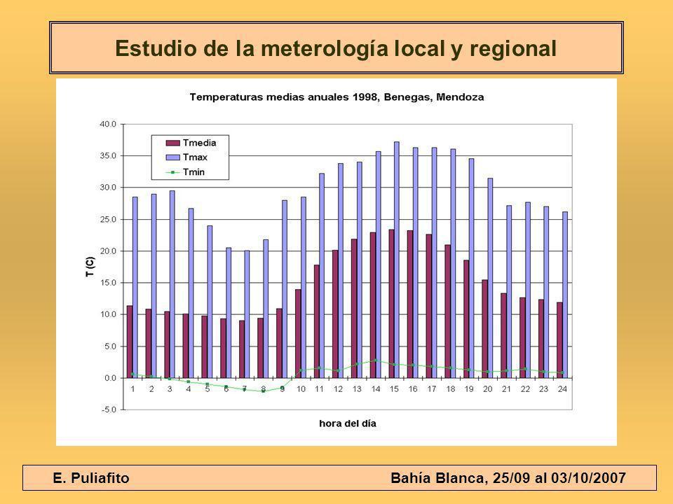 E. Puliafito Bahía Blanca, 25/09 al 03/10/2007 Estudio de la meterología local y regional