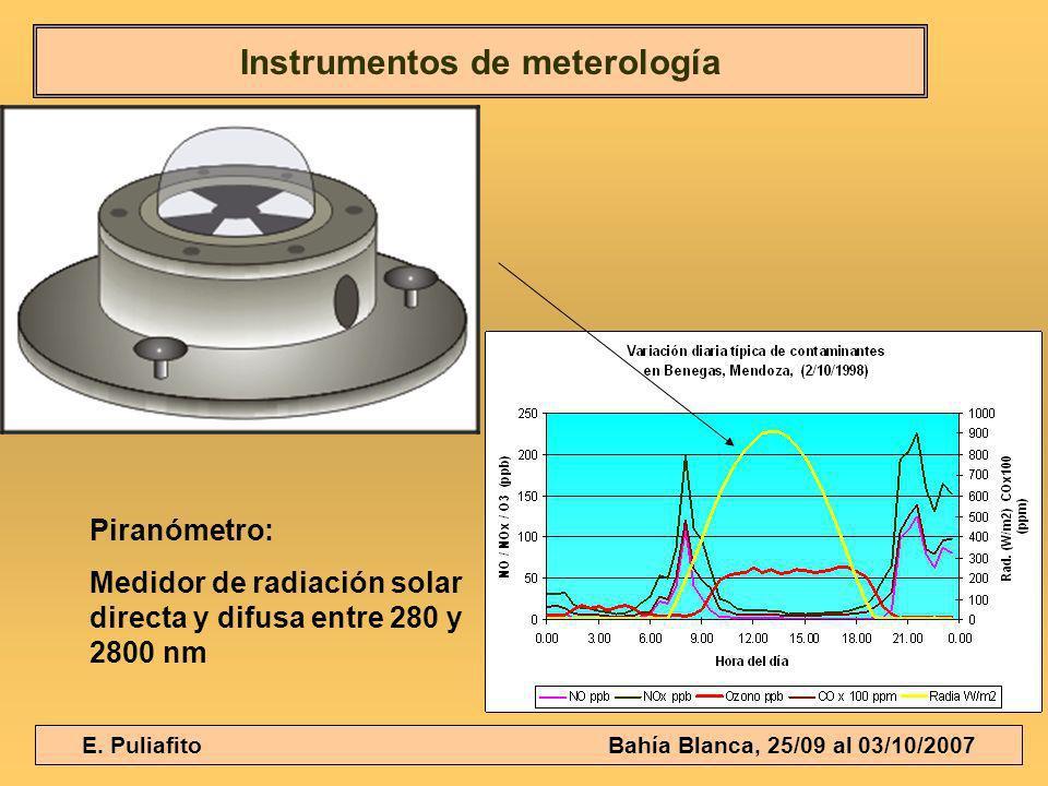 E. Puliafito Bahía Blanca, 25/09 al 03/10/2007 Instrumentos de meterología Piranómetro: Medidor de radiación solar directa y difusa entre 280 y 2800 n