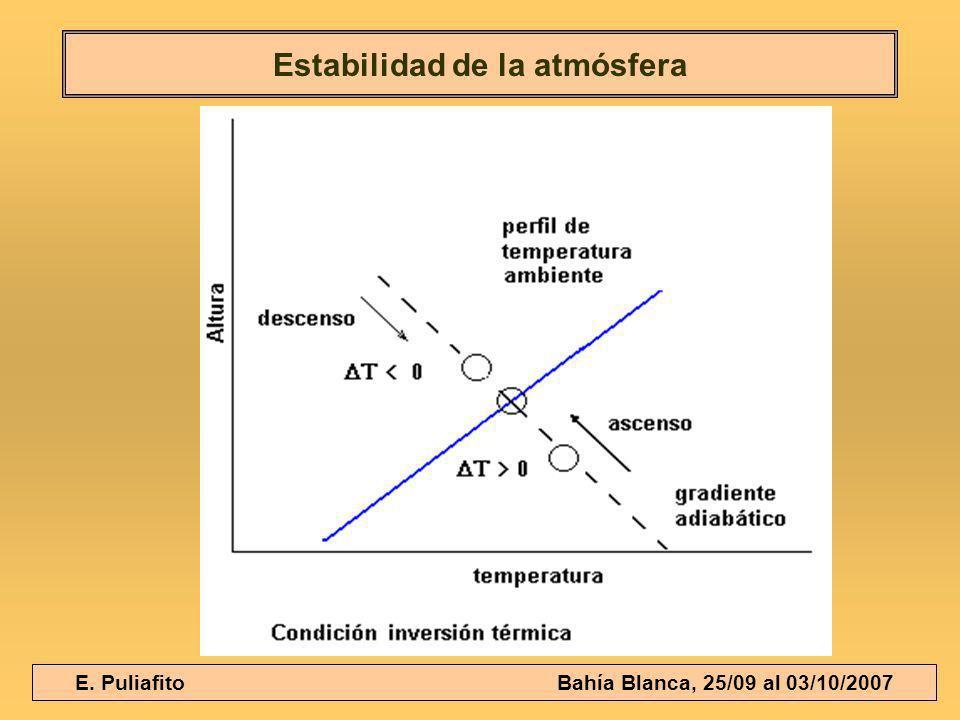 E. Puliafito Bahía Blanca, 25/09 al 03/10/2007 Estabilidad de la atmósfera