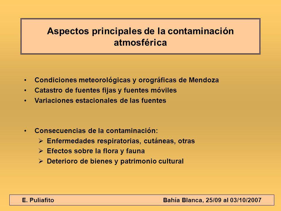 E. Puliafito Bahía Blanca, 25/09 al 03/10/2007 Aspectos principales de la contaminación atmosférica Condiciones meteorológicas y orográficas de Mendoz