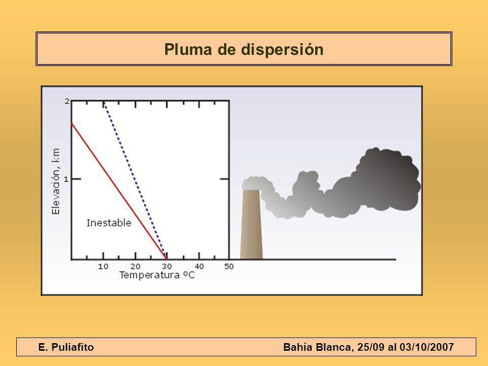 E. Puliafito Bahía Blanca, 25/09 al 03/10/2007 Pluma de dispersión