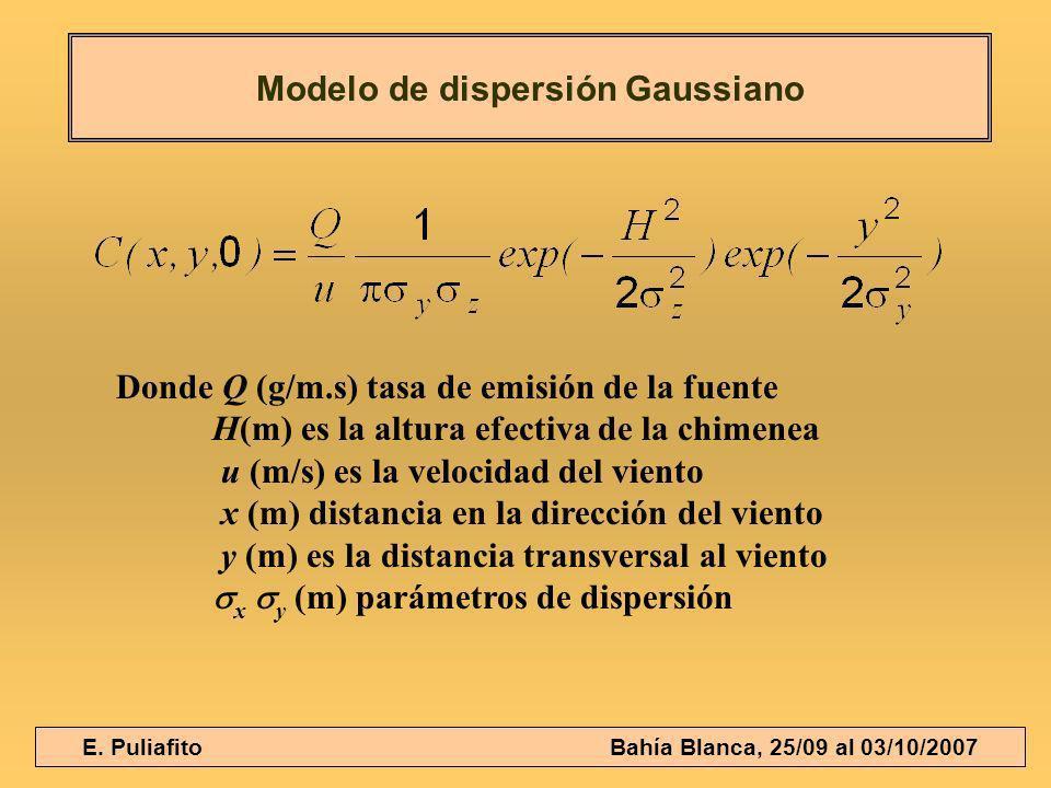 E. Puliafito Bahía Blanca, 25/09 al 03/10/2007 Modelo de dispersión Gaussiano Donde Q (g/m.s) tasa de emisión de la fuente H(m) es la altura efectiva