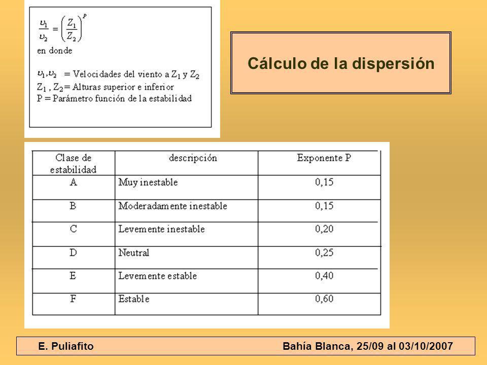 E. Puliafito Bahía Blanca, 25/09 al 03/10/2007 Cálculo de la dispersión