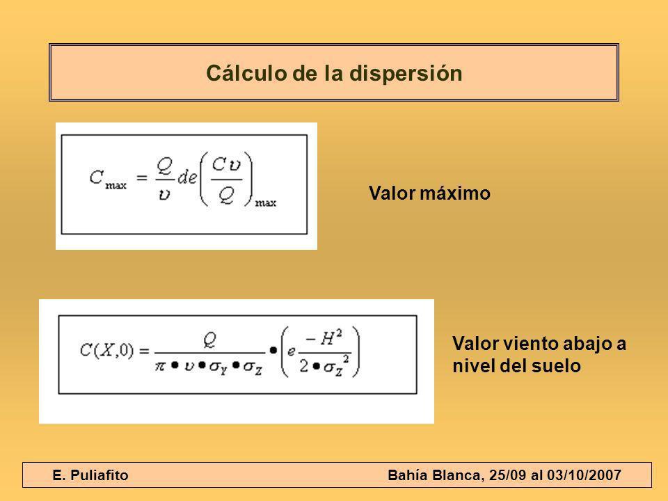 E. Puliafito Bahía Blanca, 25/09 al 03/10/2007 Cálculo de la dispersión Valor máximo Valor viento abajo a nivel del suelo