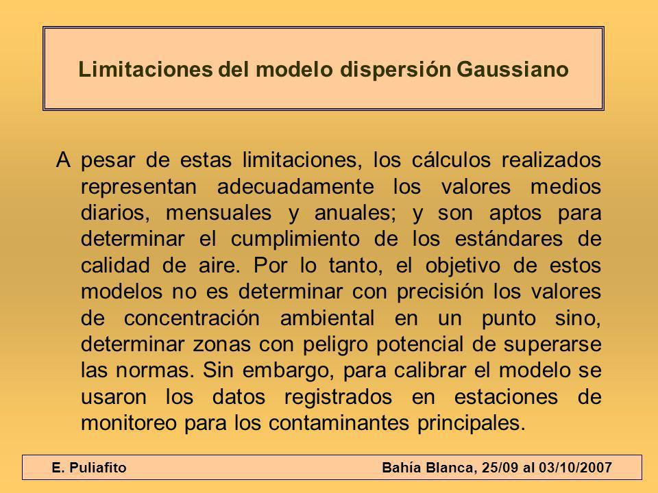 E. Puliafito Bahía Blanca, 25/09 al 03/10/2007 A pesar de estas limitaciones, los cálculos realizados representan adecuadamente los valores medios dia